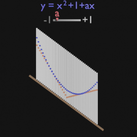 Reproduction of mathematical materials using Blender